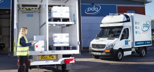 Covid-19 Delivery UK to France
